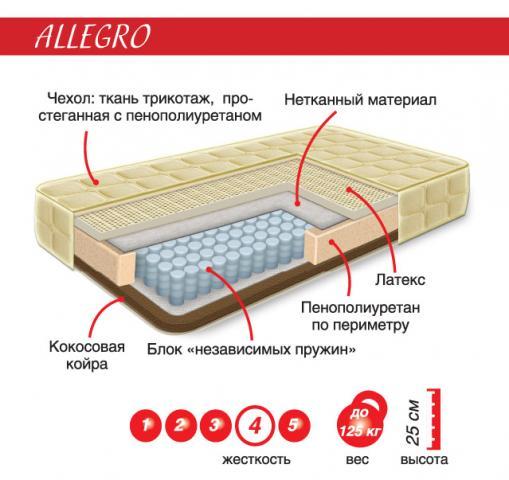 Детский матрас не стандартных размеров купить матрас в коляску украина