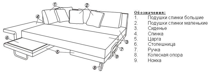 реставрация спинок кровати своими руками